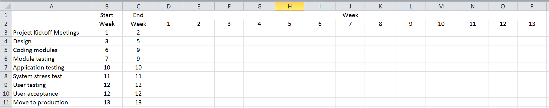 gantt chart using excel