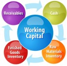 working capital cpe