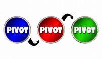 Pivot Tables Intermediate